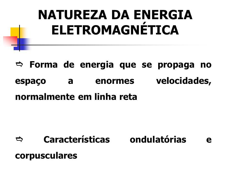NATUREZA DA ENERGIA ELETROMAGNÉTICA