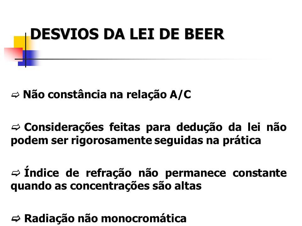 DESVIOS DA LEI DE BEER Não constância na relação A/C. Considerações feitas para dedução da lei não podem ser rigorosamente seguidas na prática.