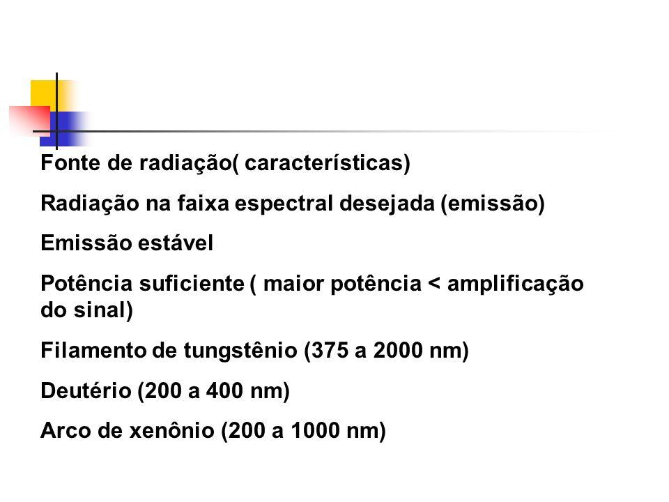 Fonte de radiação( características)