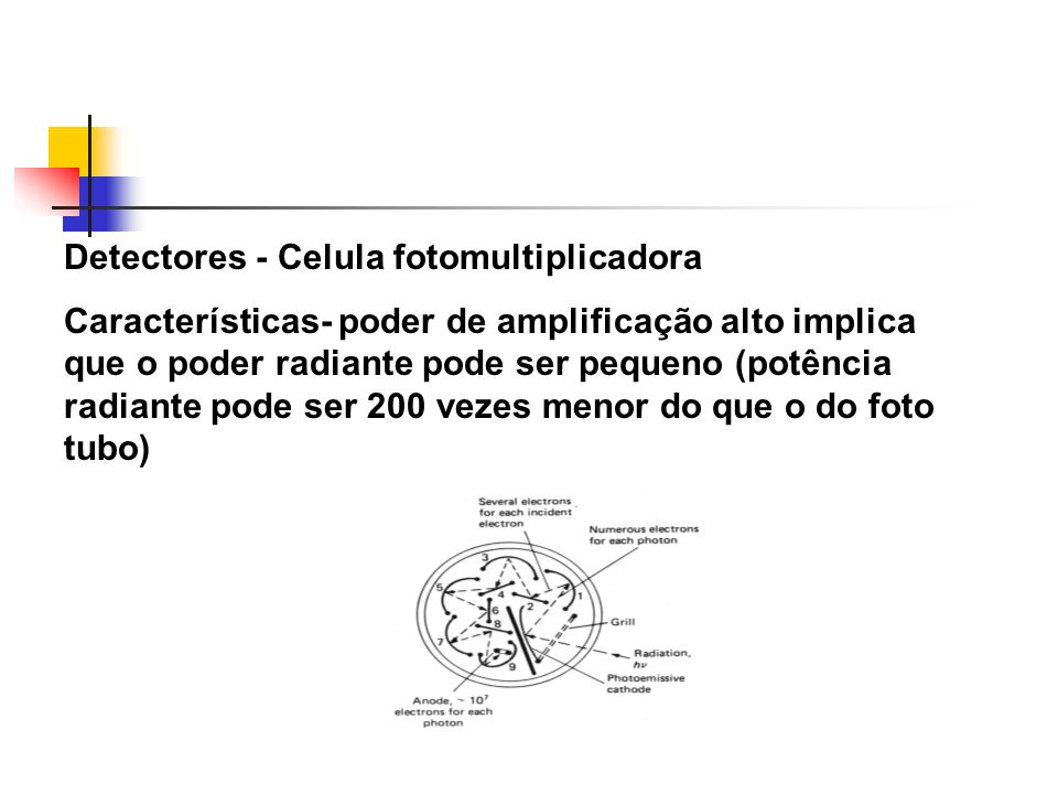 Detectores - Celula fotomultiplicadora