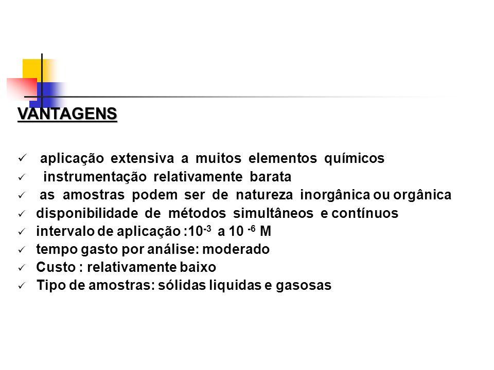 aplicação extensiva a muitos elementos químicos