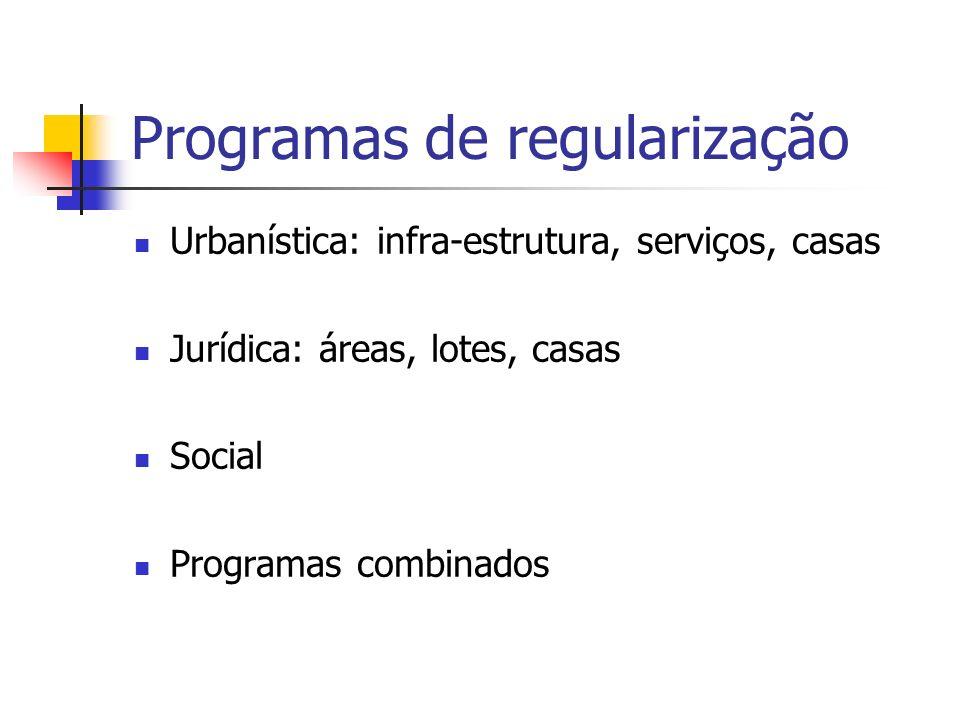 Programas de regularização
