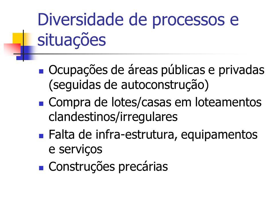 Diversidade de processos e situações
