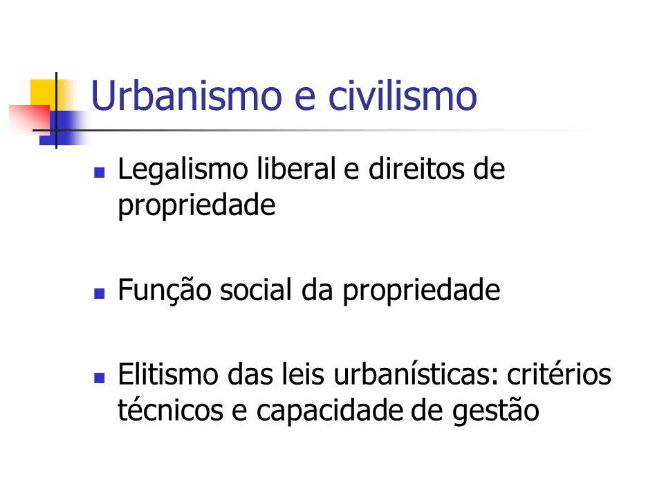 Urbanismo e civilismo Legalismo liberal e direitos de propriedade
