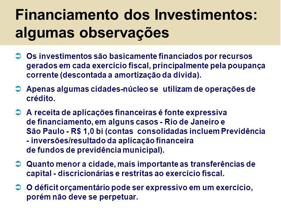 Financiamento dos Investimentos: algumas observações