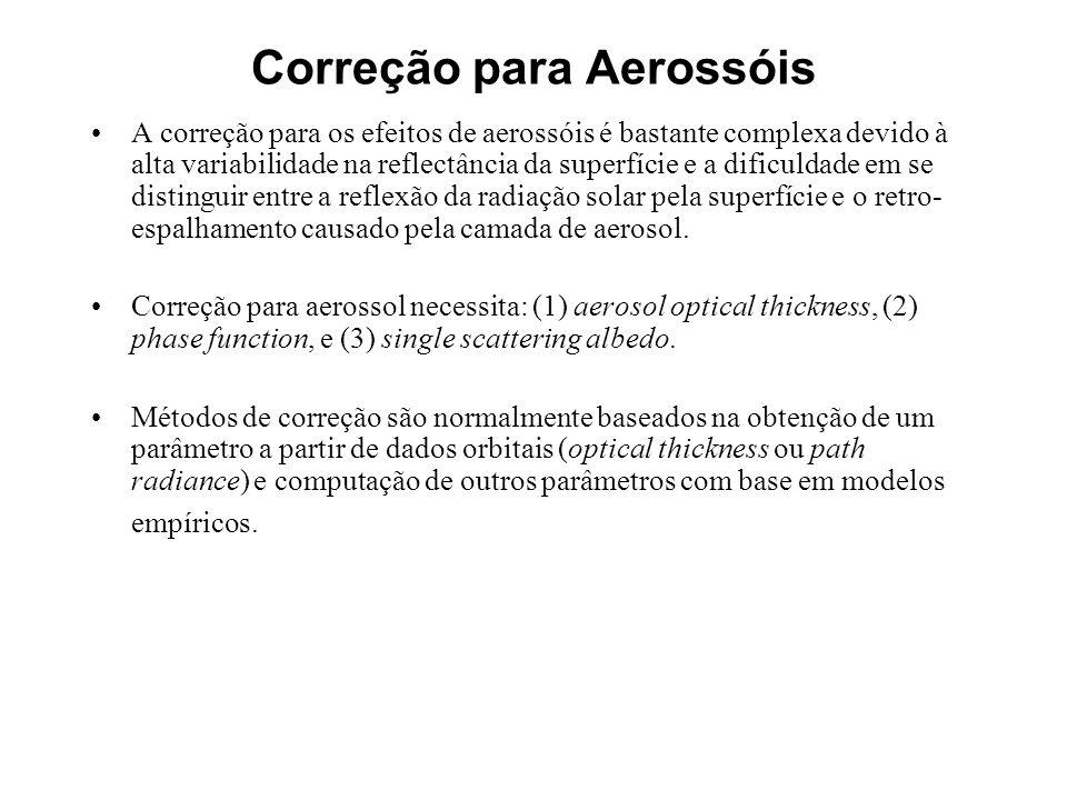 Correção para Aerossóis