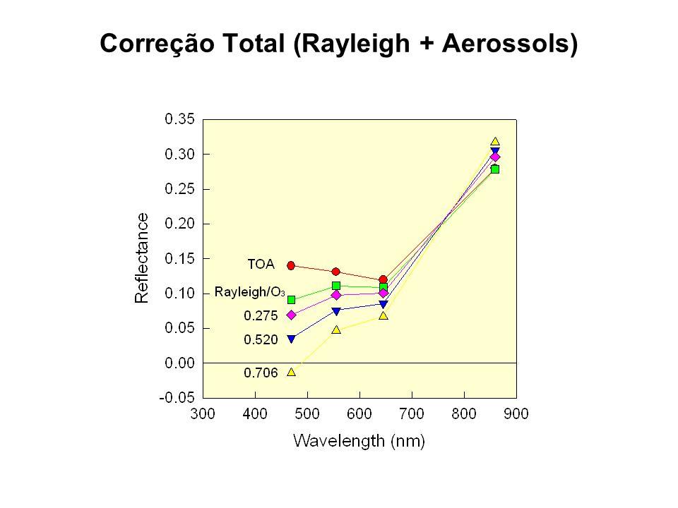 Correção Total (Rayleigh + Aerossols)