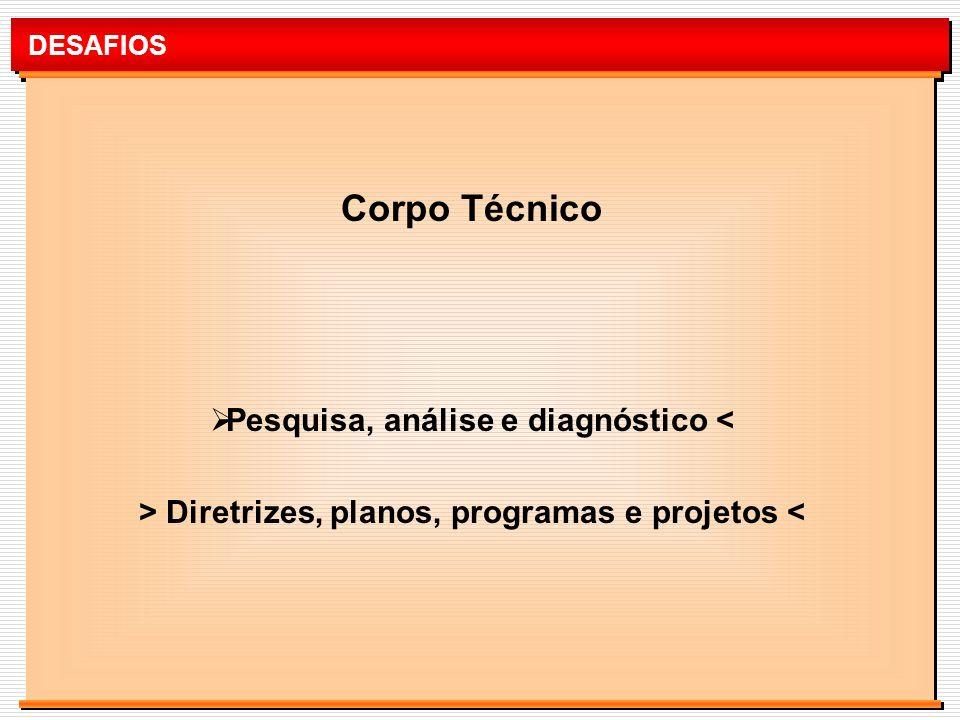 Corpo Técnico Pesquisa, análise e diagnóstico <