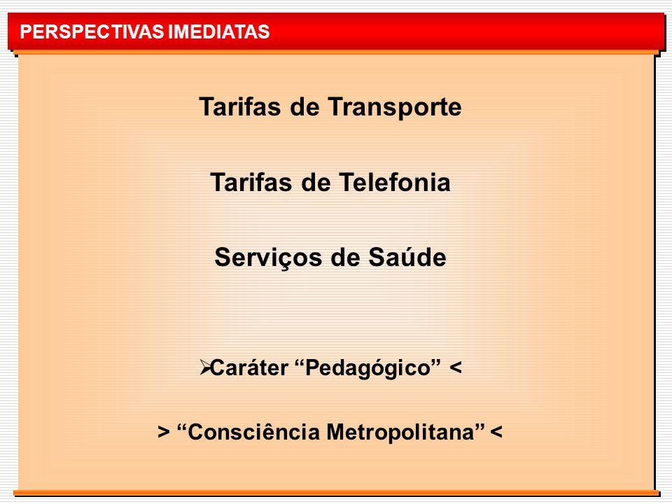 Caráter Pedagógico < > Consciência Metropolitana <