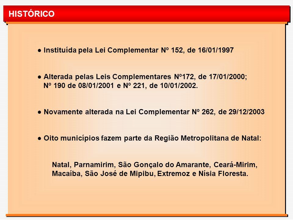 HISTÓRICO ● Instituída pela Lei Complementar Nº 152, de 16/01/1997