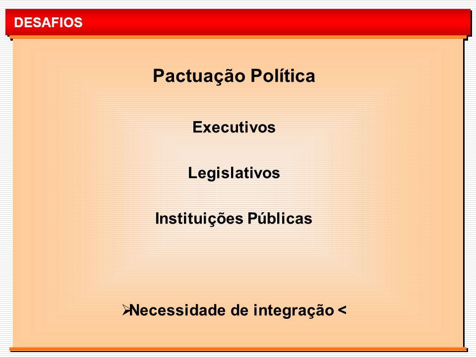 Instituições Públicas Necessidade de integração <