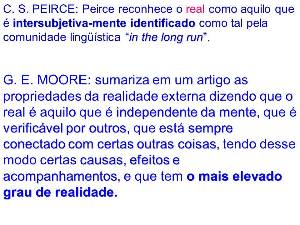 C. S. PEIRCE: Peirce reconhece o real como aquilo que é intersubjetiva-mente identificado como tal pela comunidade lingüística in the long run .