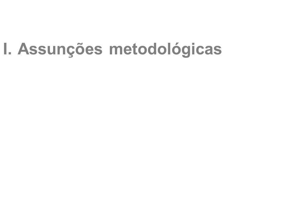 Assunções metodológicas