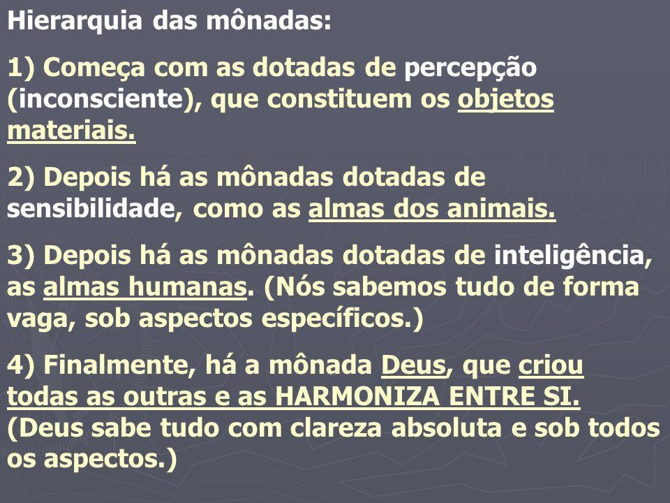 Hierarquia das mônadas: