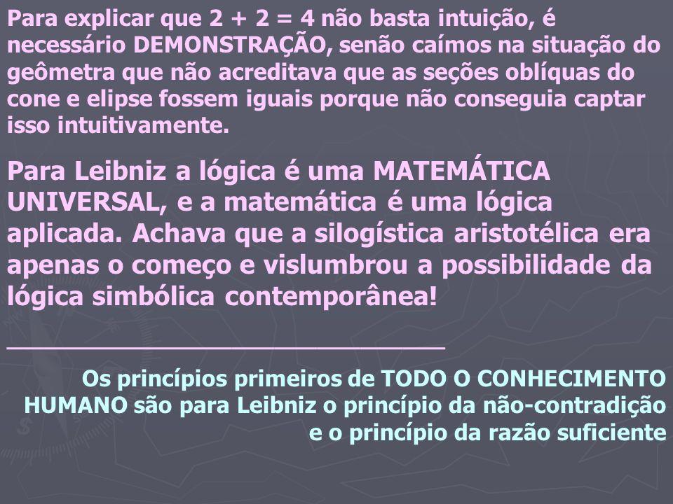 Para explicar que 2 + 2 = 4 não basta intuição, é necessário DEMONSTRAÇÃO, senão caímos na situação do geômetra que não acreditava que as seções oblíquas do cone e elipse fossem iguais porque não conseguia captar isso intuitivamente.
