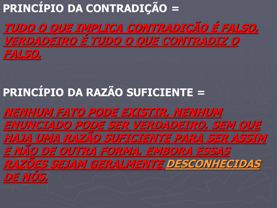PRINCÍPIO DA CONTRADIÇÃO =