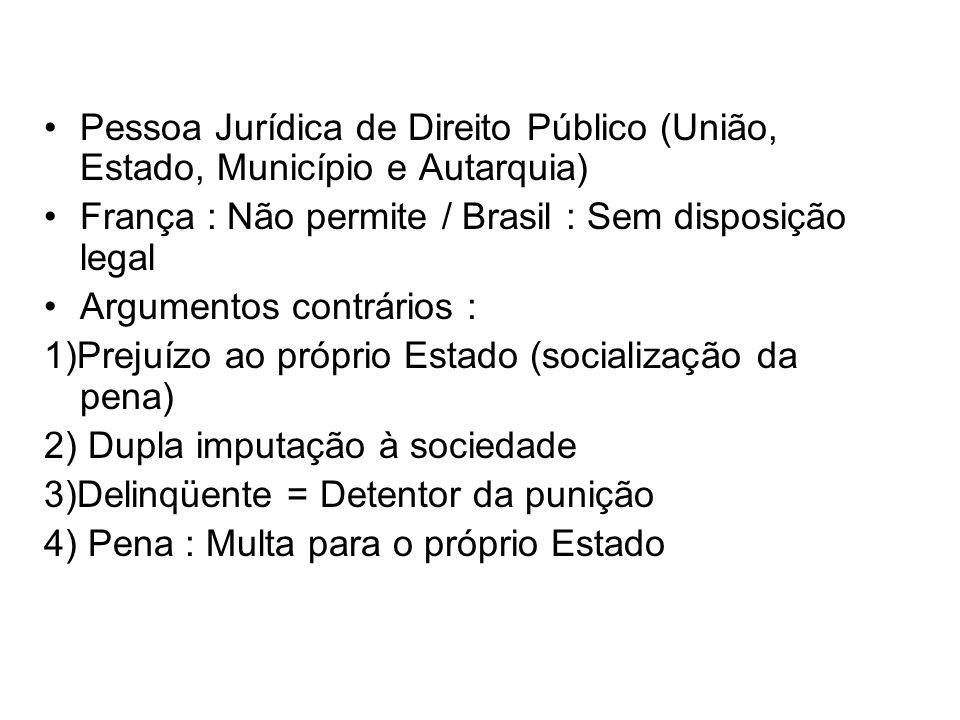 Pessoa Jurídica de Direito Público (União, Estado, Município e Autarquia)