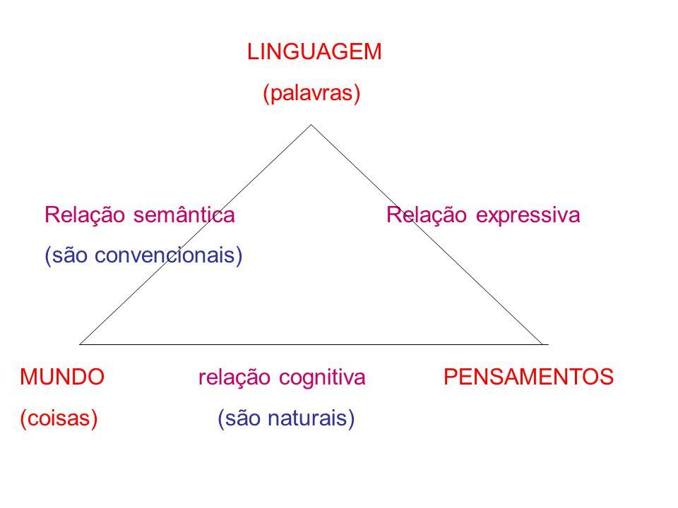 Relação semântica Relação expressiva (são convencionais)