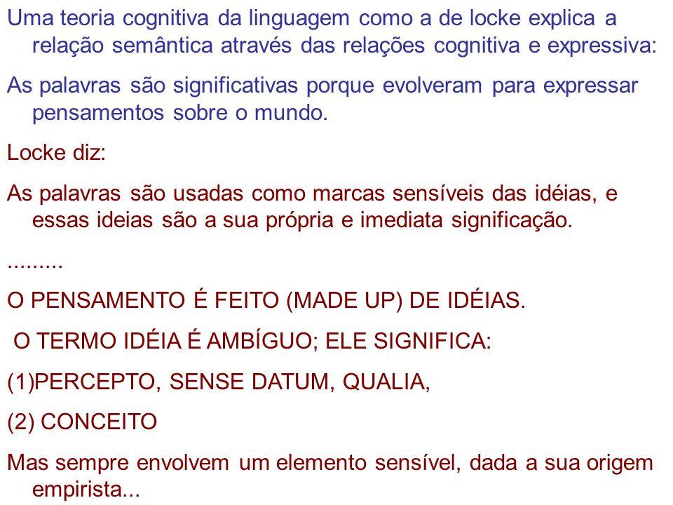 Uma teoria cognitiva da linguagem como a de locke explica a relação semântica através das relações cognitiva e expressiva: