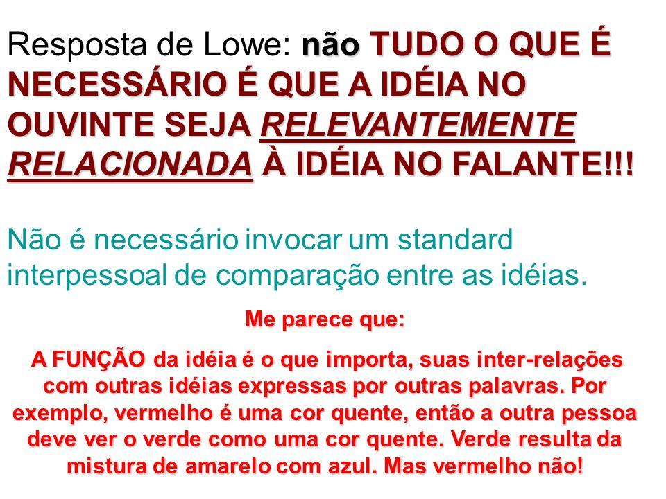 Resposta de Lowe: não TUDO O QUE É NECESSÁRIO É QUE A IDÉIA NO OUVINTE SEJA RELEVANTEMENTE RELACIONADA À IDÉIA NO FALANTE!!!