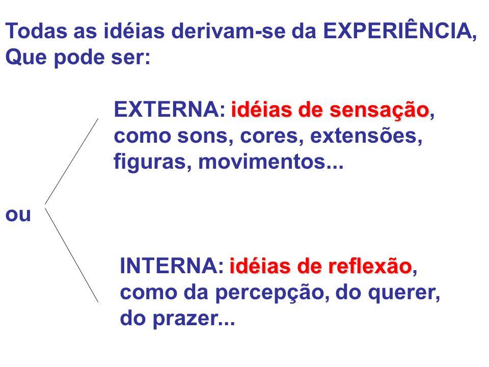 Todas as idéias derivam-se da EXPERIÊNCIA,