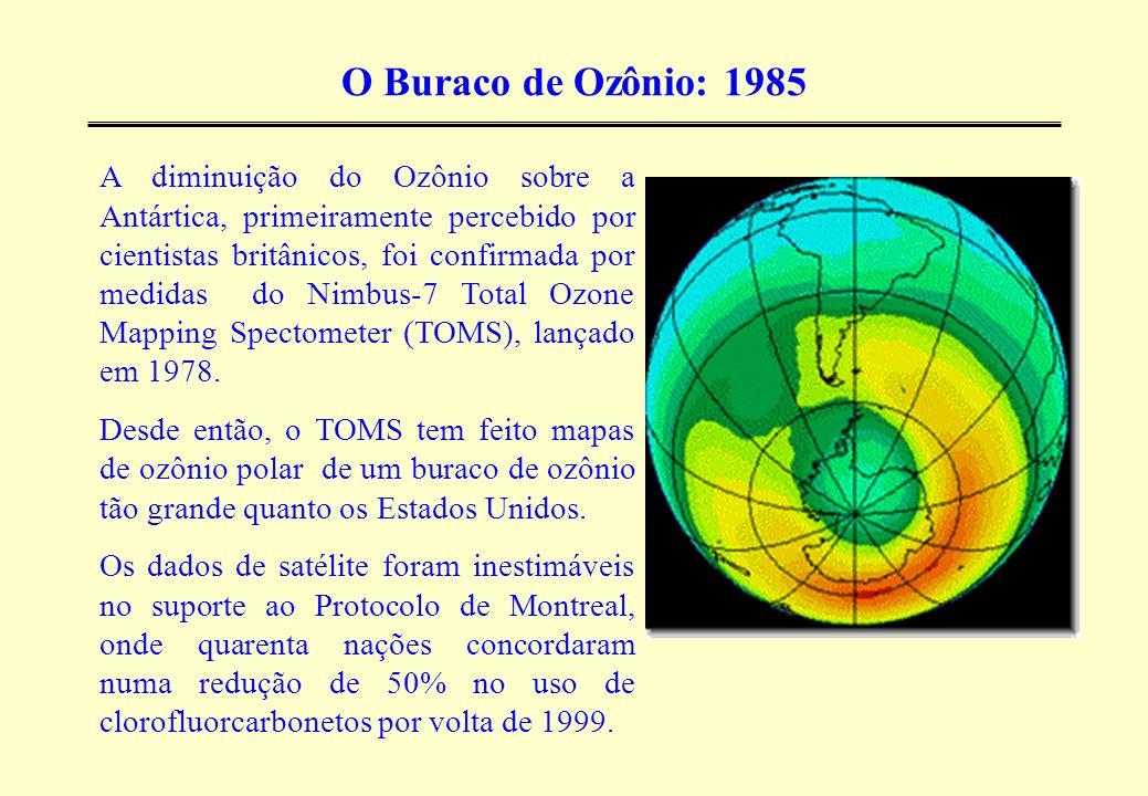 O Buraco de Ozônio: 1985