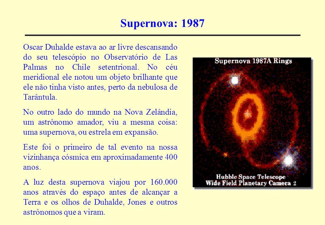 Supernova: 1987
