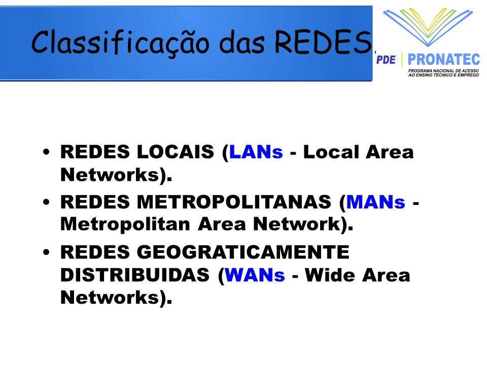 Classificação das REDES.
