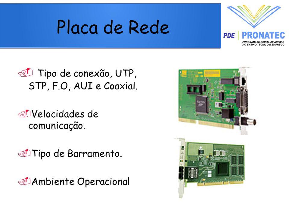 Placa de Rede Tipo de conexão, UTP, STP, F.O, AUI e Coaxial.