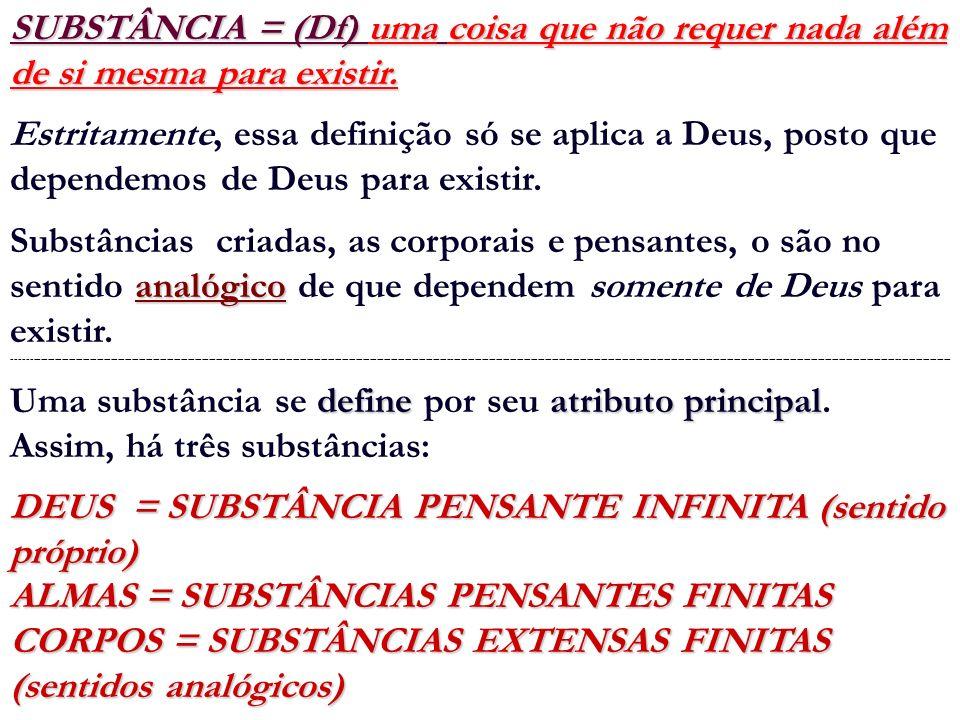 DEUS = SUBSTÂNCIA PENSANTE INFINITA (sentido próprio)