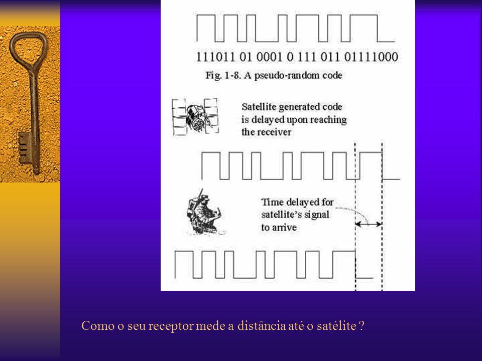 Como o seu receptor mede a distância até o satélite
