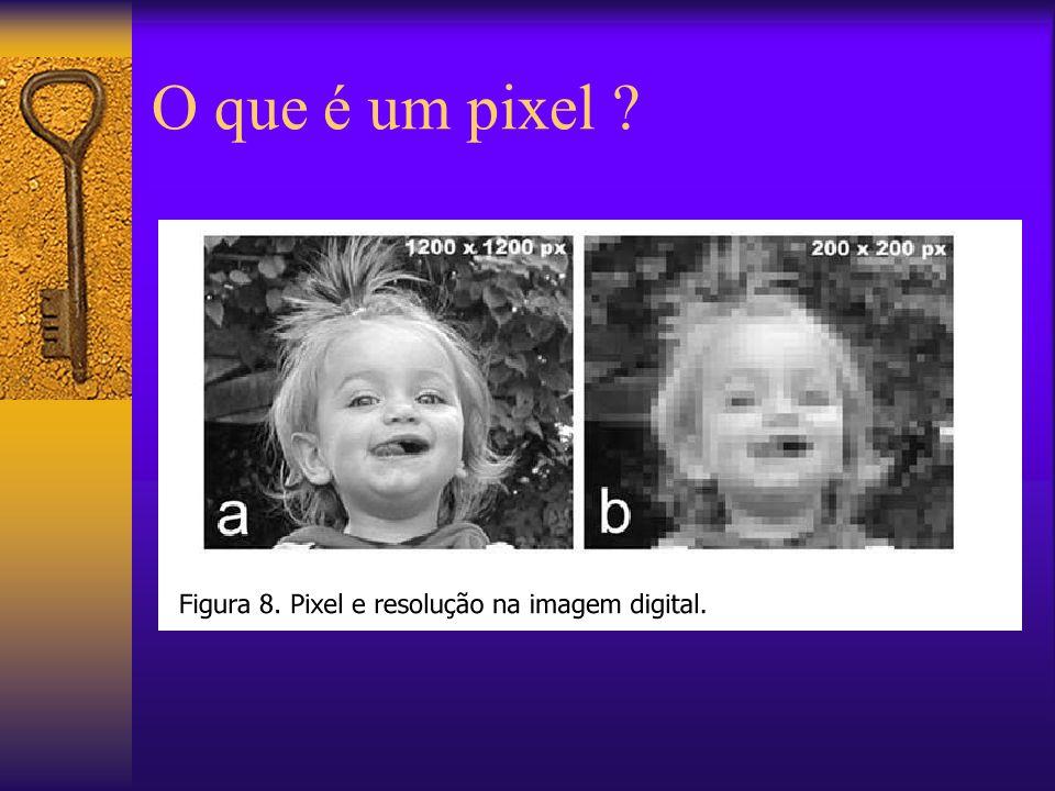 O que é um pixel