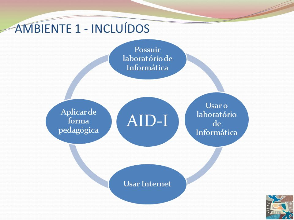 AMBIENTE 1 - INCLUÍDOS AID-I Possuir laboratório de Informática