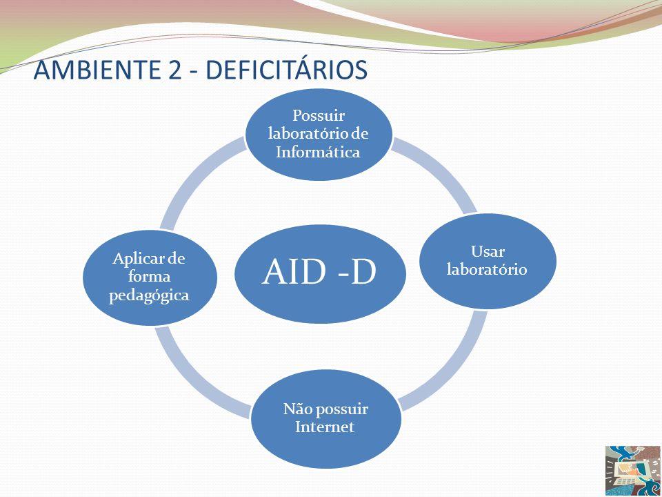 AMBIENTE 2 - DEFICITÁRIOS