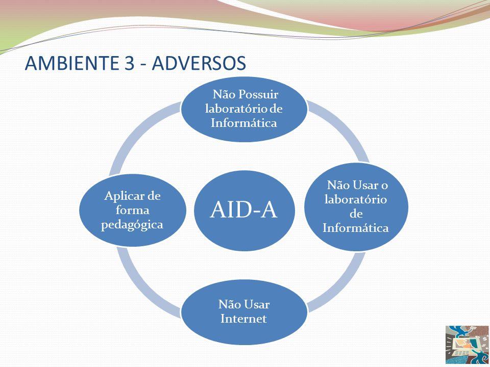AMBIENTE 3 - ADVERSOS AID-A Não Possuir laboratório de Informática
