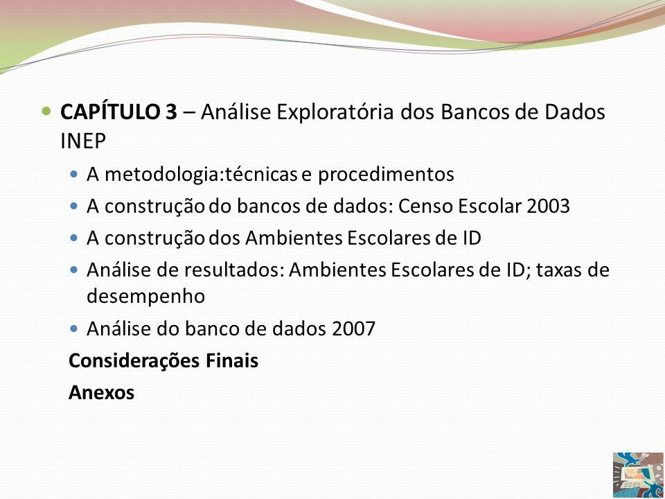 CAPÍTULO 3 – Análise Exploratória dos Bancos de Dados INEP