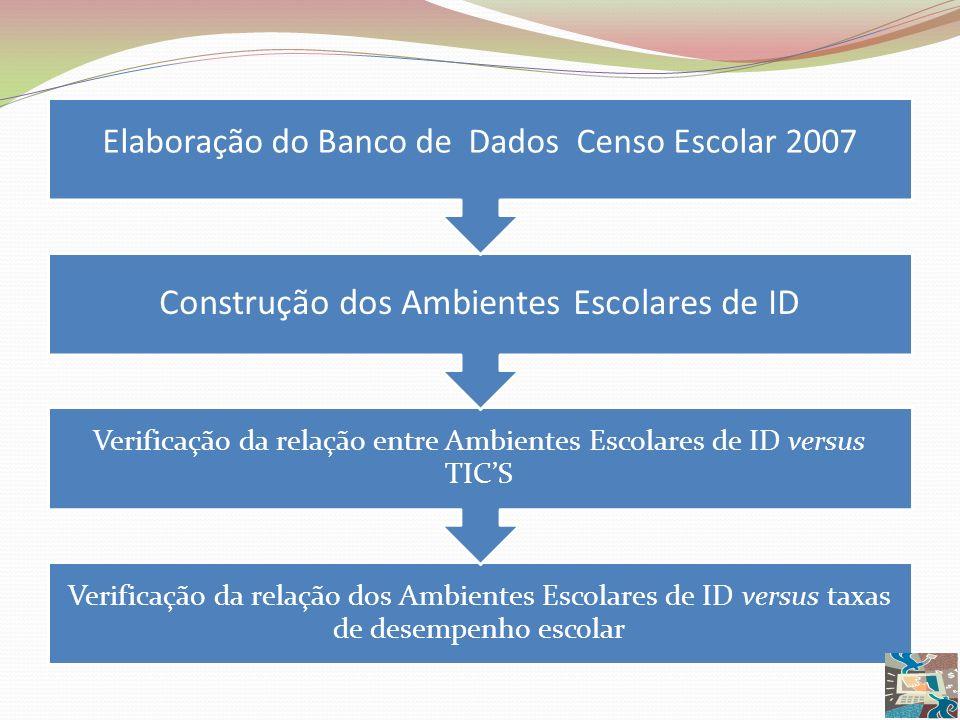 Construção dos Ambientes Escolares de ID