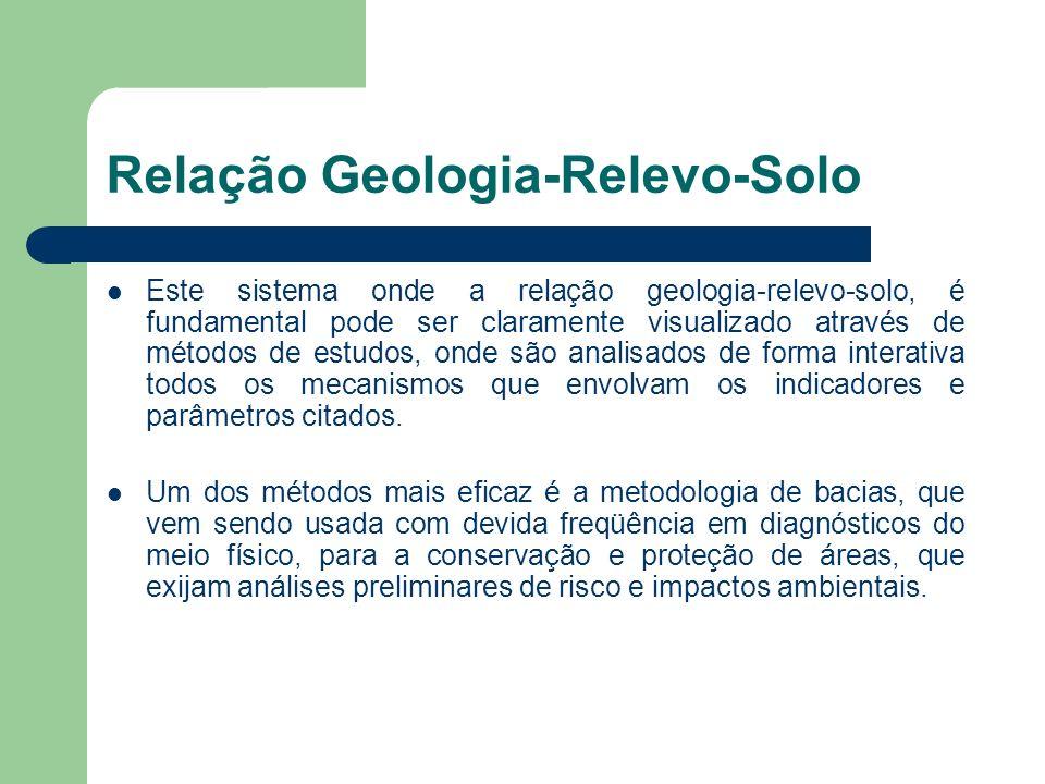 Relação Geologia-Relevo-Solo