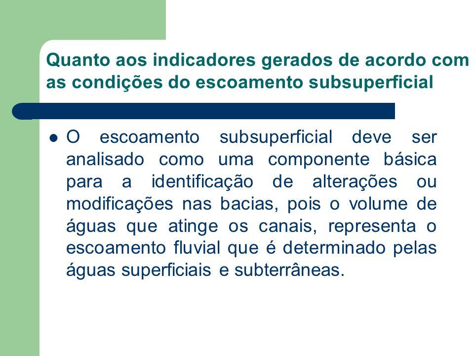 Quanto aos indicadores gerados de acordo com as condições do escoamento subsuperficial