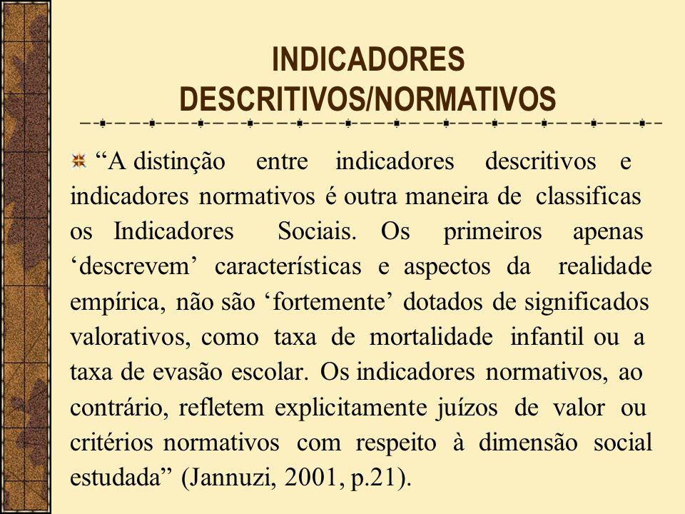 INDICADORES DESCRITIVOS/NORMATIVOS
