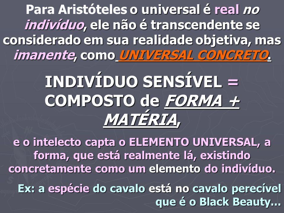 INDIVÍDUO SENSÍVEL = COMPOSTO de FORMA + MATÉRIA,