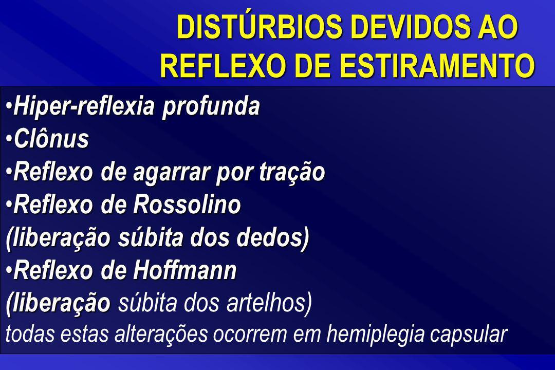 DISTÚRBIOS DEVIDOS AO REFLEXO DE ESTIRAMENTO