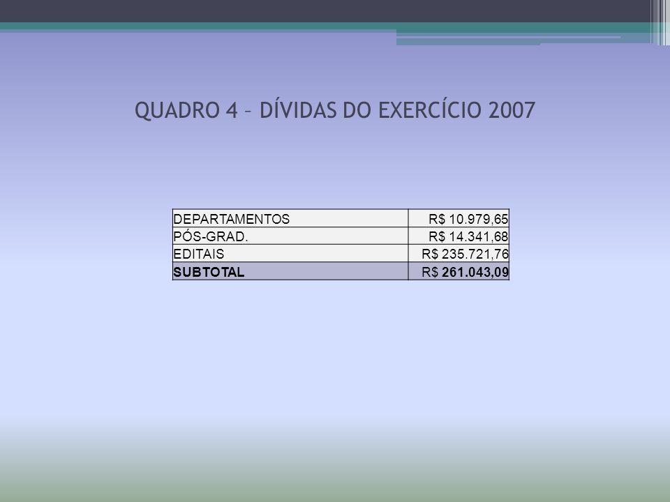 QUADRO 4 – DÍVIDAS DO EXERCÍCIO 2007