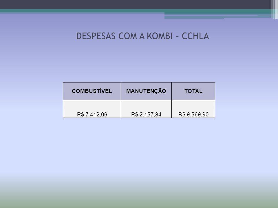 DESPESAS COM A KOMBI – CCHLA