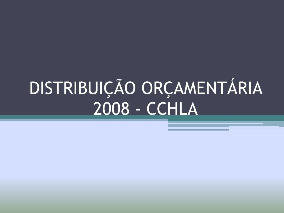DISTRIBUIÇÃO ORÇAMENTÁRIA 2008 - CCHLA