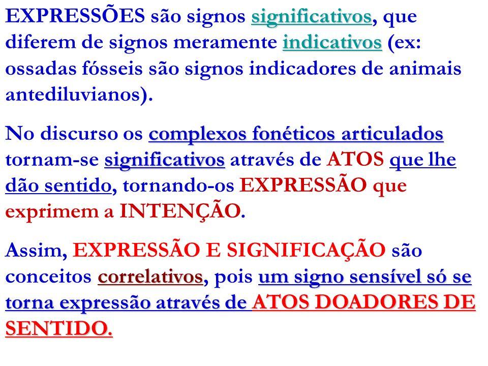 EXPRESSÕES são signos significativos, que diferem de signos meramente indicativos (ex: ossadas fósseis são signos indicadores de animais antediluvianos).