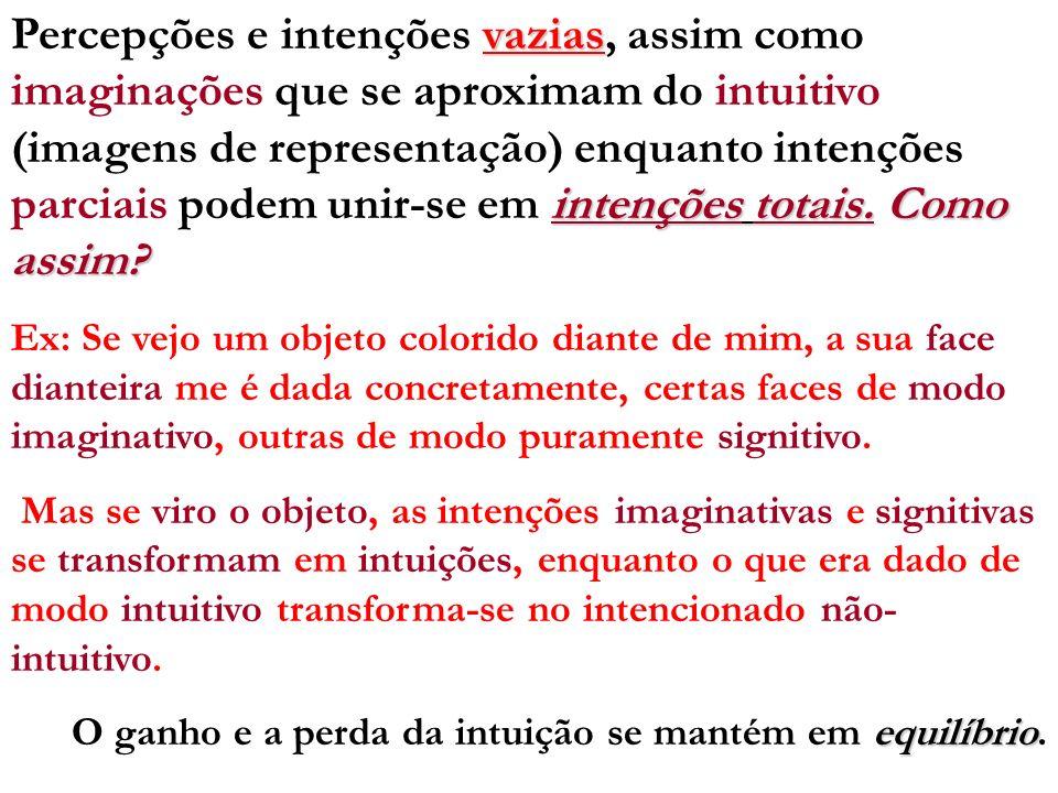 Percepções e intenções vazias, assim como imaginações que se aproximam do intuitivo (imagens de representação) enquanto intenções parciais podem unir-se em intenções totais. Como assim