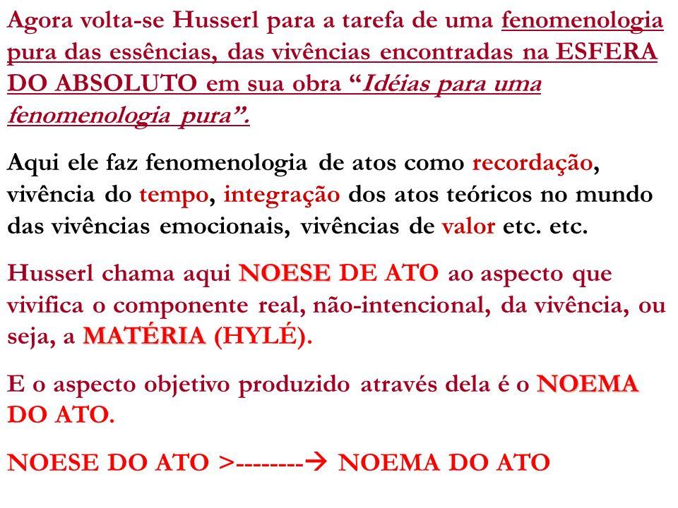 Agora volta-se Husserl para a tarefa de uma fenomenologia pura das essências, das vivências encontradas na ESFERA DO ABSOLUTO em sua obra Idéias para uma fenomenologia pura .
