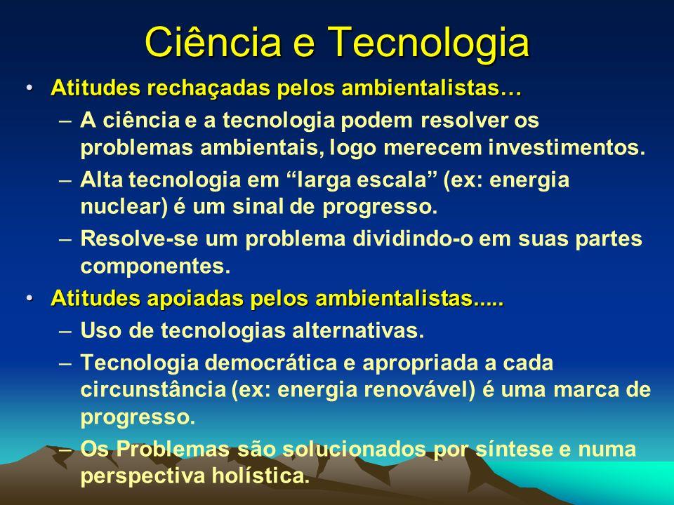 Ciência e Tecnologia Atitudes rechaçadas pelos ambientalistas…