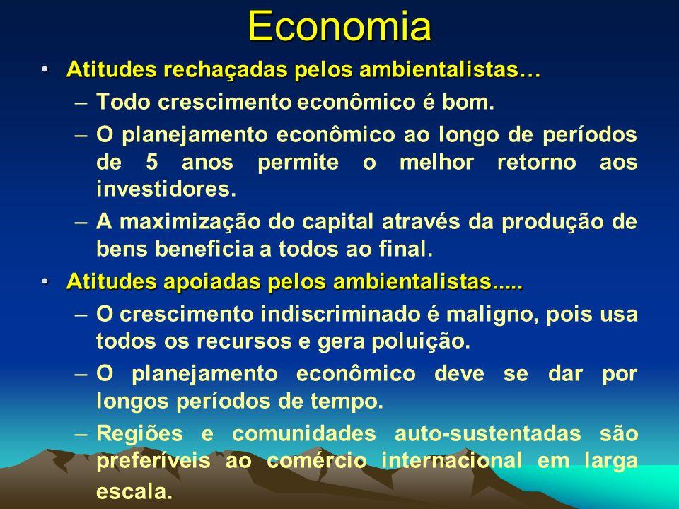 Economia Atitudes rechaçadas pelos ambientalistas…